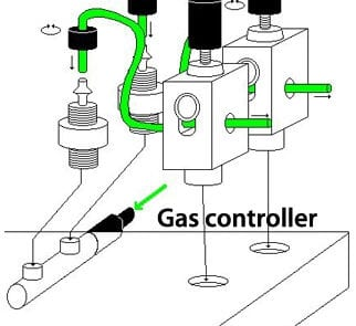 MDE GmbH - Small Vessel Wire Myograph Systems - Gas Vaporizer