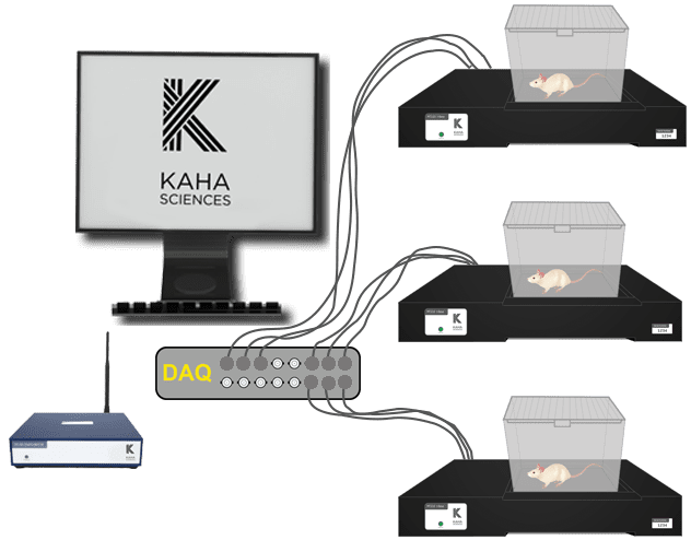 Kaha Sciences - Mouse Telemetry System